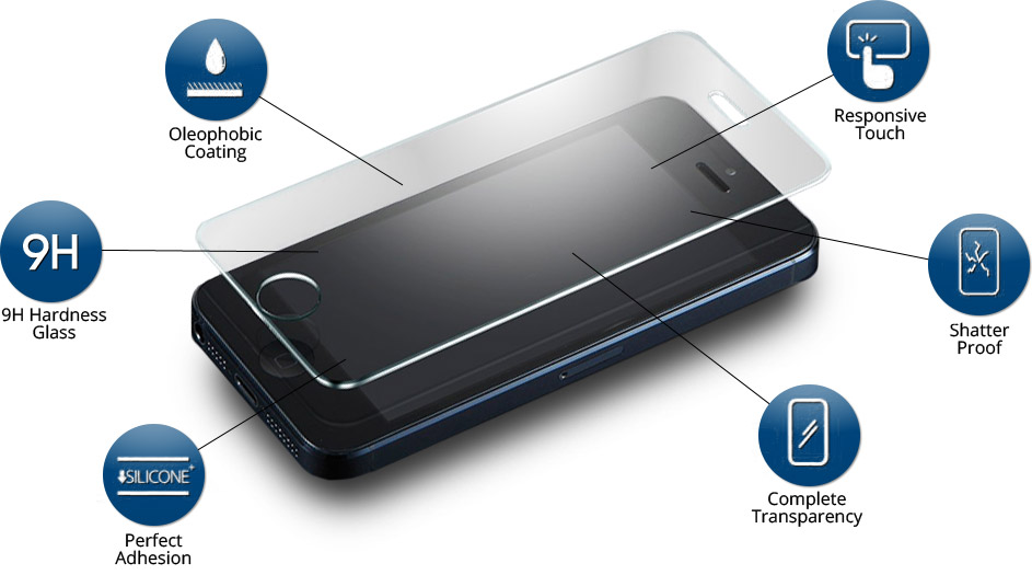 TAMPERED GLASSES TO PROTECT YOUR MOBILE SCREEN